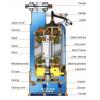 پمپ های کف کش استیل و تخلیه هرزآب ساختمانیHCP-سری AS