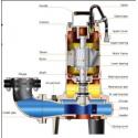 پمپ های تخلیه فاضلاب صنعتیHCP-سری AFU