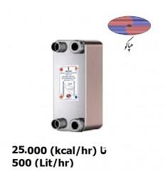 مبدل حرارتی صفحه ای هپاکو مدل HP-50