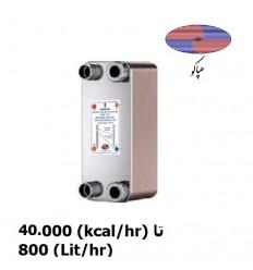 مبدل حرارتی صفحه ای هپاکو مدل HP-80