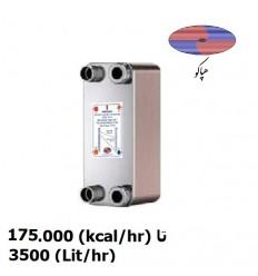 مبدل حرارتی صفحه ای هپاکو مدل HP-350