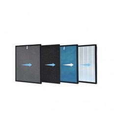 فیلترهای یدک تصفیه هوا شارپKC-A50E