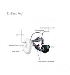 سیستم استخر بی پایان ایمکس Endless Pool