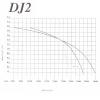 مشعل دوگانه سوز ایران رادیاتور مدل DJ 2