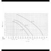 مشعل گازی ایران رادیاتور مدل PGN1A