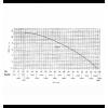 مشعل گازی ایران رادیاتور مدل PGN 3