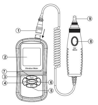 ویژگی های لرزش سنج (ویبرومتر) دیجیتال بنتک مدل GM63B