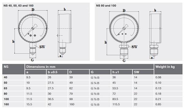 ابعاد مانومتر ویکا عمودی خشک صفحه10سانت مدل111.10