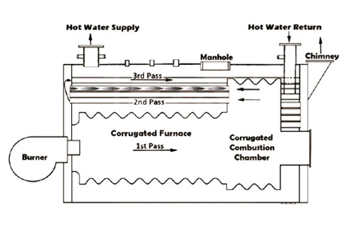 غلاية المياه الساخنة