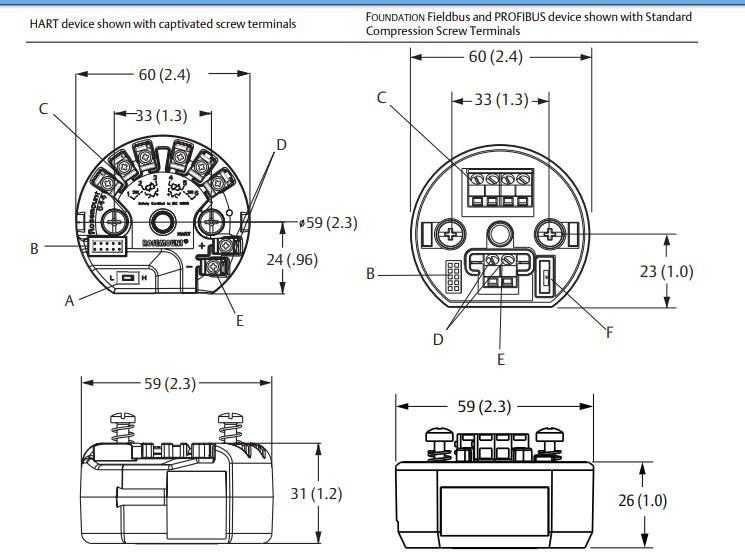 ابعاد ترانسمیتر دما رزمونت مدل 644