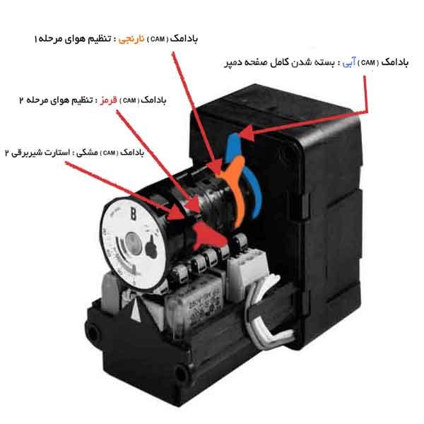 روش نصب موتور دمپر هانیول - کانکترون LKS 120 05