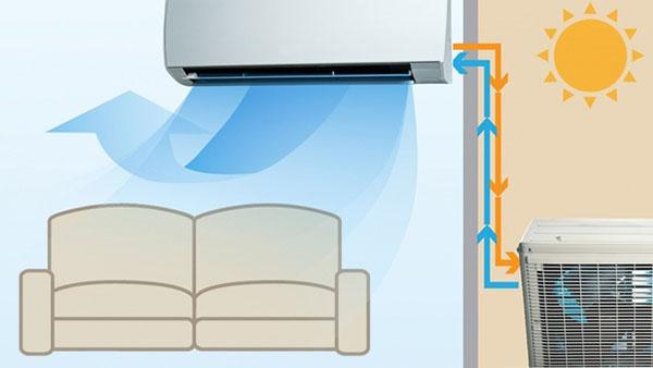 کاهش مصرف برق با کولر گازی اینورتر