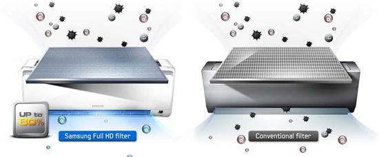 فیلتر سه لایه آنتیباکتریال در کولر گازی سامسونگ مدل AR12MQFRBWK/FA