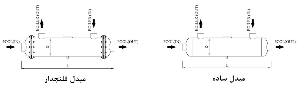 مبدل حرارتی ساده و فلنجدار