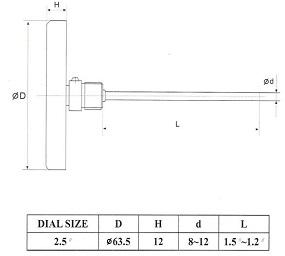 ابعاد گارانتی و اصالت ترمومتر تی جی TG صفحه 6 سانت افقی سری TB100