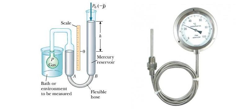 عملکرد دماسنج گازی