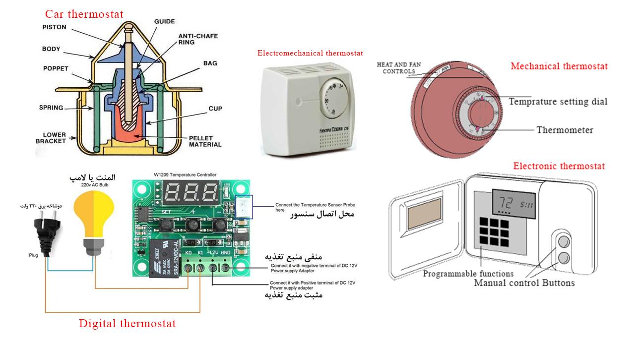 انواع ترموستات الکتریکی و الکترومکانیکی