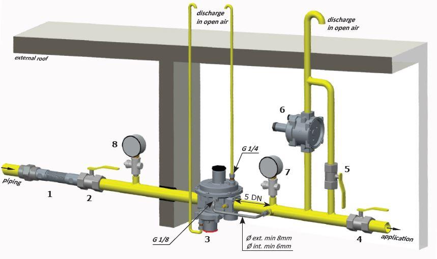 """روش صحیح نصب رگولاتور گازی ماداس دنده ای""""1 مدل FRG/2MBCZ"""