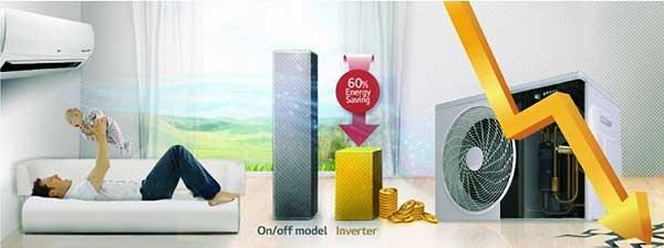 Split AC Unit energy Saving