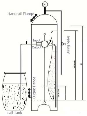 عملکرد سختی گیر رزینی دماتجهیز