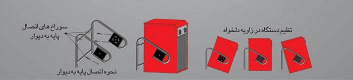 هیتر برقی فن دار انرژی (سه فاز)