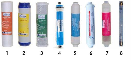 انواع فیلتر دستگاه تصفیه آب
