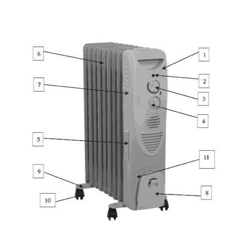 جزئیات رادیاتور برقی 9 پره شارک