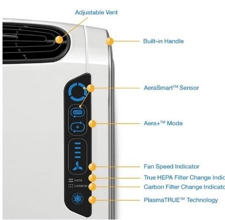 دستگاه تصفیه هوا فلوز مدلAeramax DX95