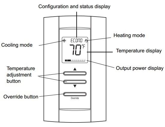 ترموستات کنترل زون هانیترموستات کنترل زون هانیول مدل TB8970ول مدل TB8970