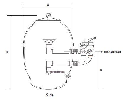 فیلتر شنی استخر سرتیکین مدل HS520