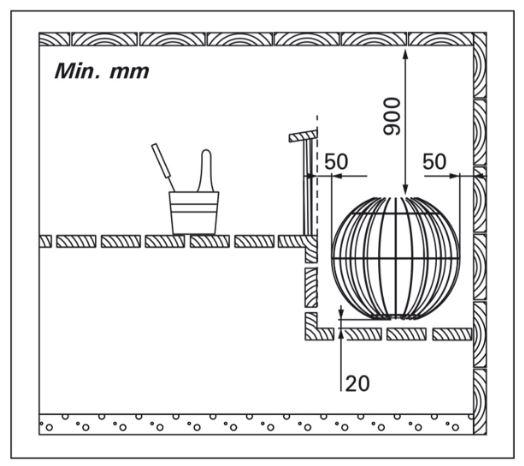 ابعاد و نحوه قرار گیری هیتر برقی سونا خشک هارویا سری گلوب