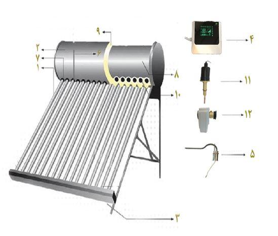 اجزای آبگرمکن خورشیدی آویسا هوشمند