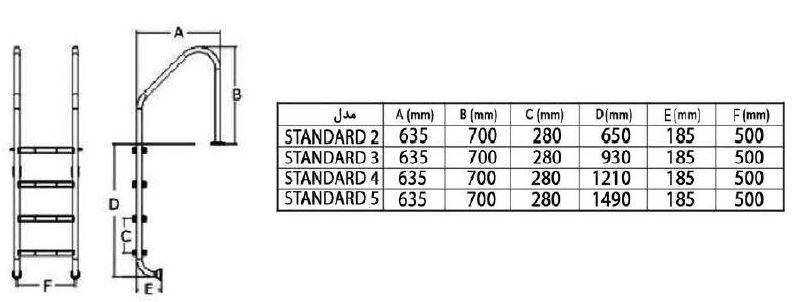 نردبان و پله استخر هایپرپول مدل استاندارد