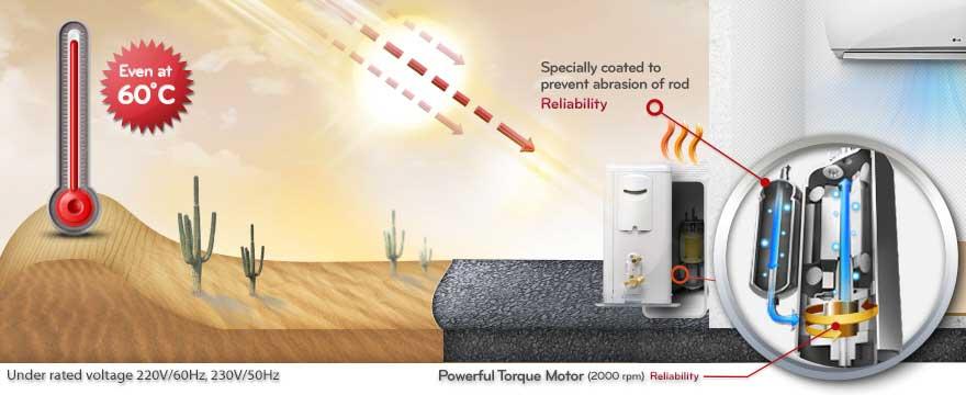 کولر گازی اینورتر ال جی تایتان بیگTB307SK1