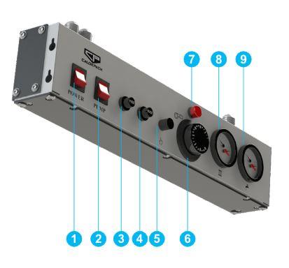 اجزای پنل کنترلی پکیج زمینی گرمایشی کالور