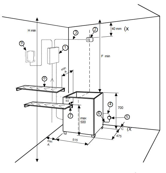 کنتاکتور تابلو کنترل هیتر سونا خشک Helo مدل WE4